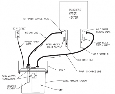 ao smith hot water heater wiring diagram with Rinnai Water Heater Parts Diagram on Water Heater Wiring Diagram For Rain besides Rinnai Water Heater Parts Diagram in addition Eemax Tankless Water Heater Wiring Diagram also Wiring Diagram For Pool Motor also Hot Water Urn Wiring Diagram.